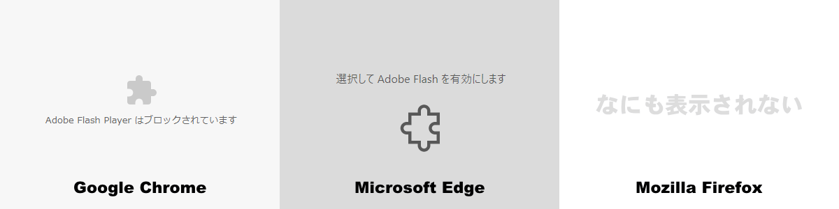 Flash 非表示対策サービス