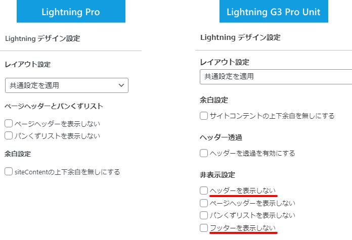 最新版の Lightning G3 Pro Unit は CSS を書かなくても編集画面でヘッダー・フッターを表示しないようにできるようになりました。